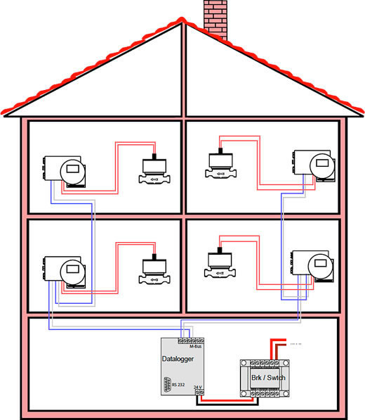 Residential Electrical Wiring Diagram Example On Residential