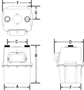Model 250 Metris Gas Meter from ISTEC Corporation the Flow