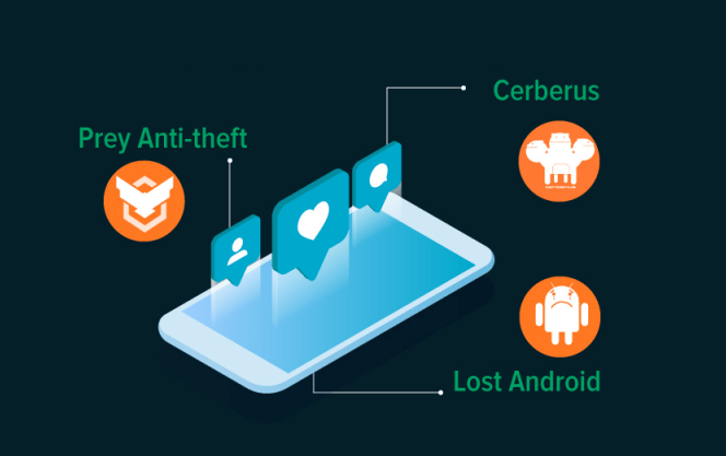 Instalar aplicaciones de rastreo de teléfonos