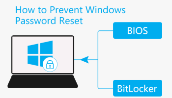 How to Password Protect Notepad Text Files in Windows 10