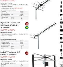 matchmaster phased array x type digital tv antenna uhf 36 elements 02mm mdu36 331823822096 7 [ 1067 x 1600 Pixel ]