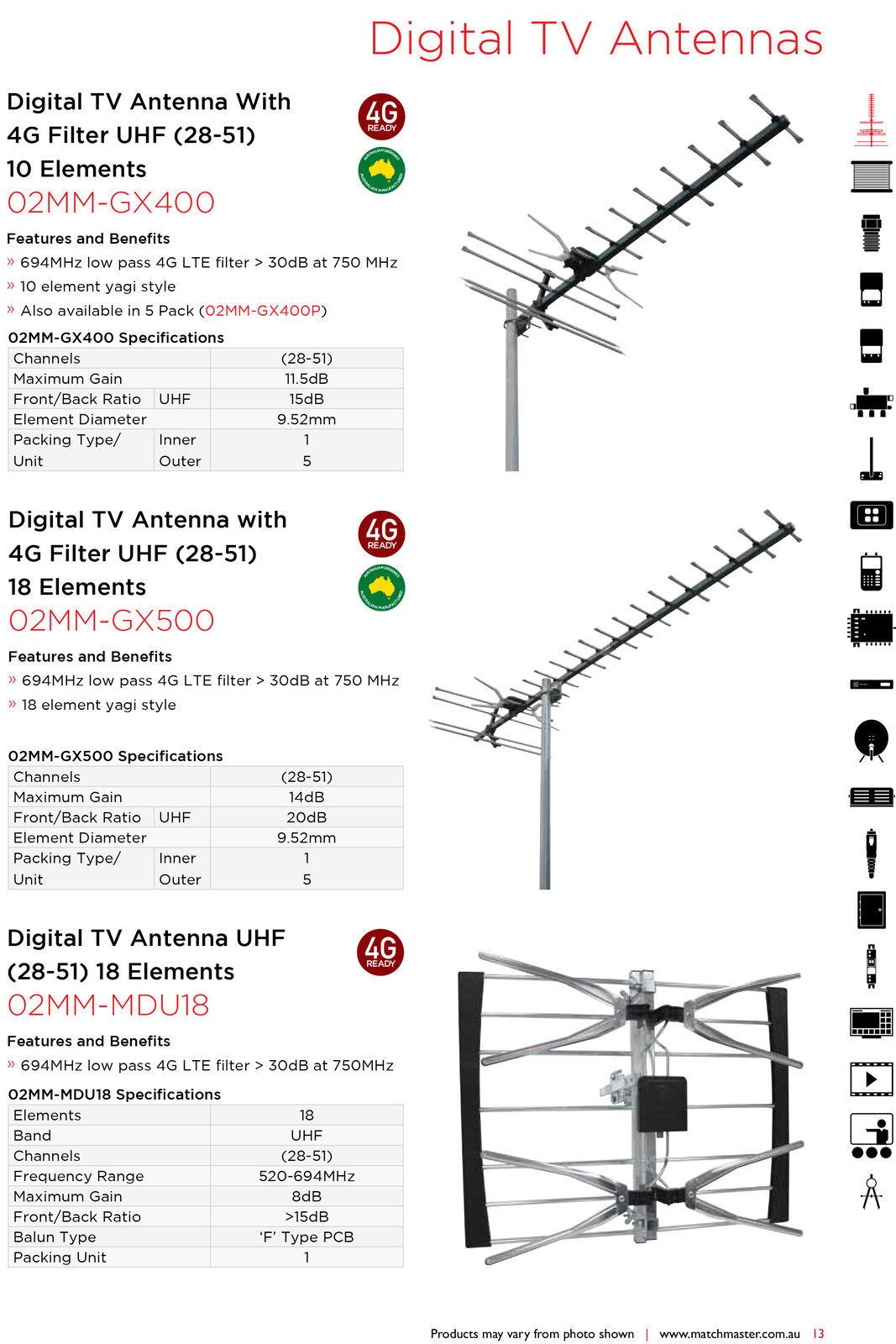hight resolution of matchmaster phased array x type digital tv antenna uhf 36 elements 02mm mdu36 331823822096 7