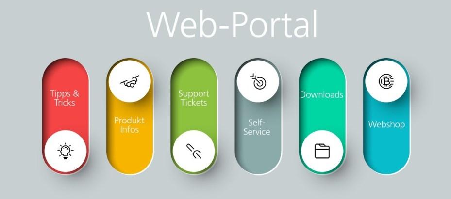Web-Portal Funktionen