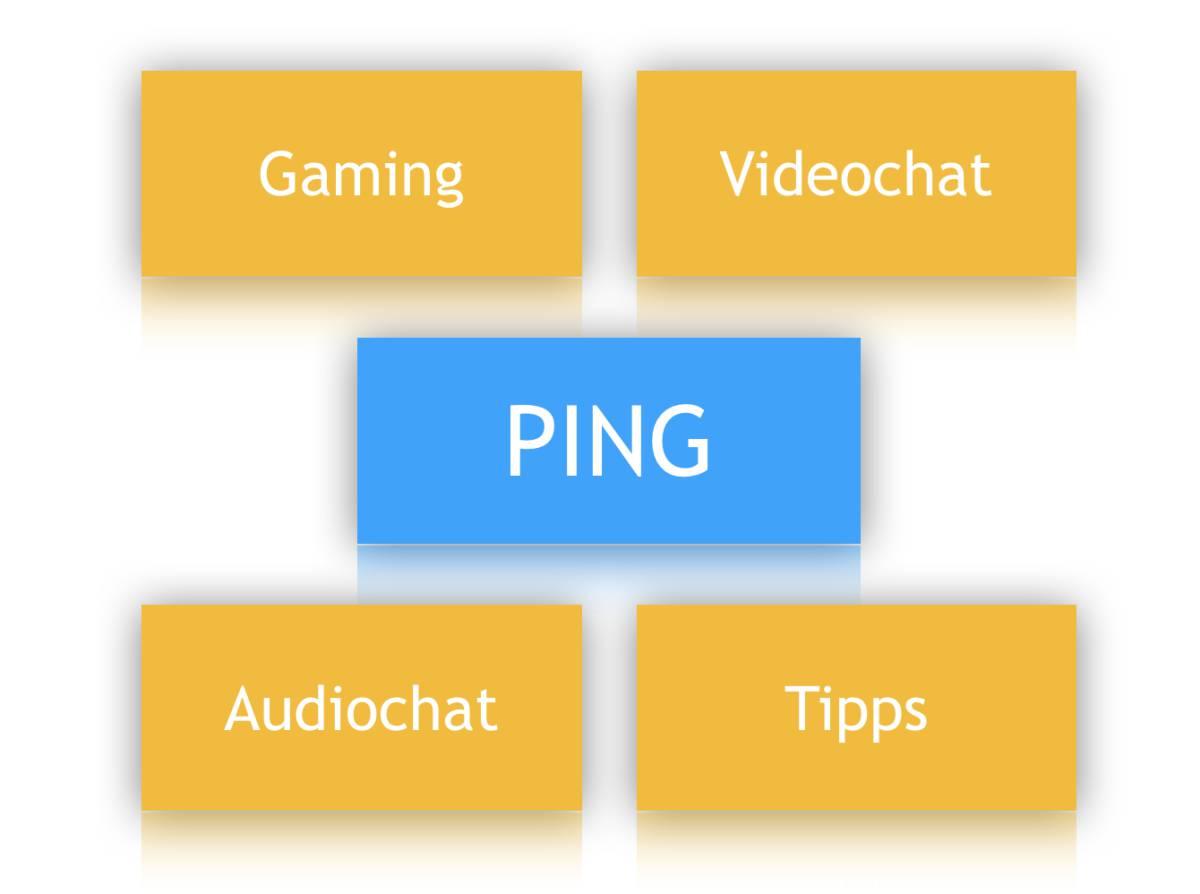 8 hilfreiche Tipps: Ping-Zeiten für schnelleres Internet verbessern
