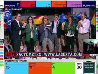 elezioni madrid 2019
