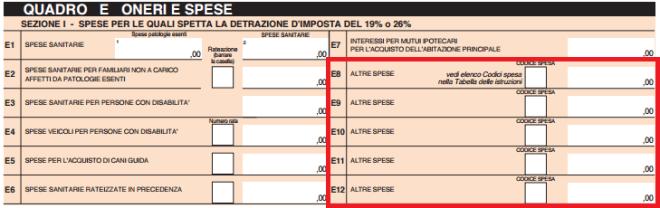 Fisco & Disabilità : 730/2016 detrazioni spese trasporto disabili
