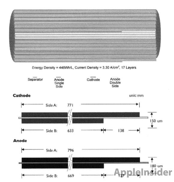patent2 110217 11 Apple punta alla creazione di batterie più longeve