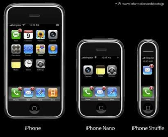 iphone nano iphone shuffle In una riunione con Apple, si è parlato di un iPhone più economico