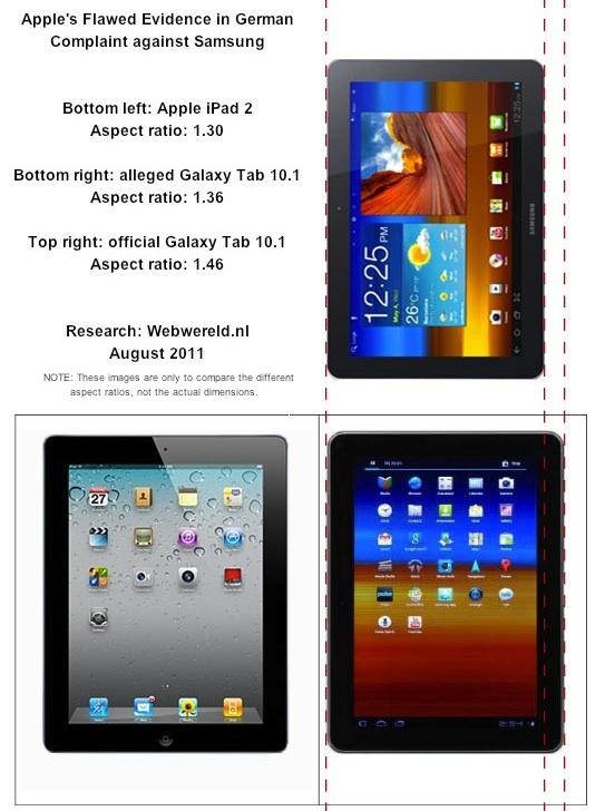 evidence Apple avrebbe ritoccato delle prove relative alla somiglianza del Galaxy Tab 10.1 alliPad