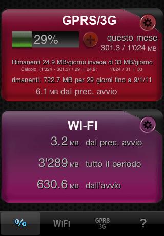 dm03 Recensione: Tieni docchio il tuo traffico dati con Download Meter per iPhone e iPad