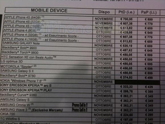 prezzi tim iphone 4s Svelati i prezzi delliPhone 4S in Italia