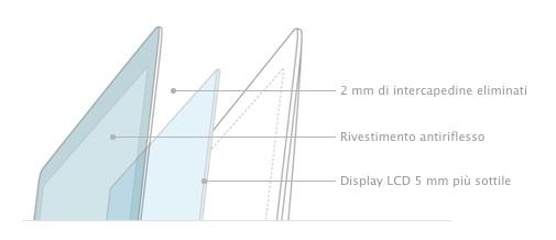 nuovoimac2 Oggi si è alzato il sipario anche sul nuovissimo iMac, un desktop da 5 millimetri