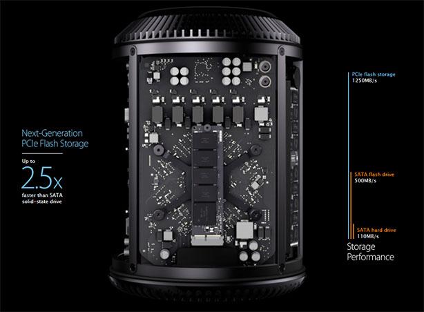 Mac Pro storage Ecco il nuovo Mac Pro, disegnato in California e assemblato in USA