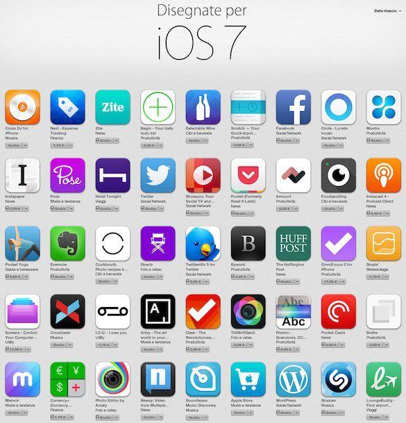 Nuove icone di iOS 7 Benvenuto iOS7: Ecco tutte le novità e i link per il download diretto!