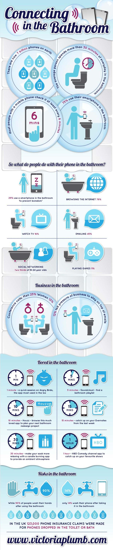 infografica smartphone in bagno 620x2986 Ecco cosa fa il 75% delle persone che va in bagno con il proprio smartphone