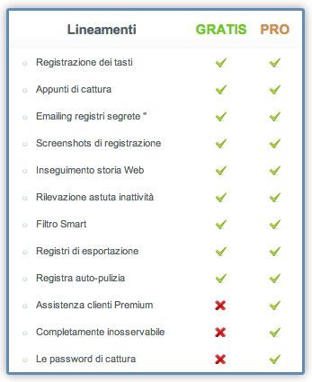 keylogger-free-pro