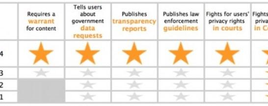 appleeffgoldstars Lente americano per i diritti digitali dei consumatori, elogia lAzienda di Cupertino in termini di sicurezza della privacy