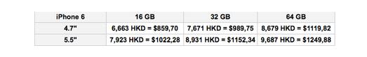 Schermata 2014 09 06 alle 19.22.07 [Rumors] Immagini che riguardano i prezzi dei nuovi iPhone da 4,7 e 5,5