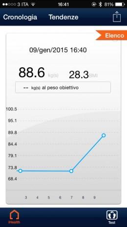 iHealthApp6 620x1102 iHealth Wireless Body Analysis Scale, bilancia smart per tutti