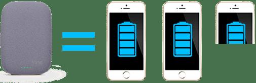 iphone-iphone-battaries