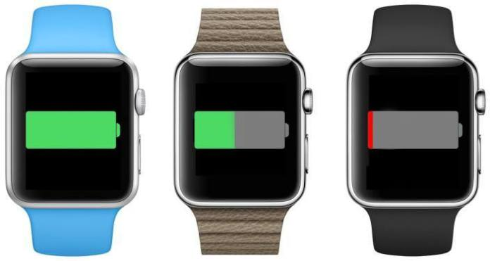 applewatch_battery