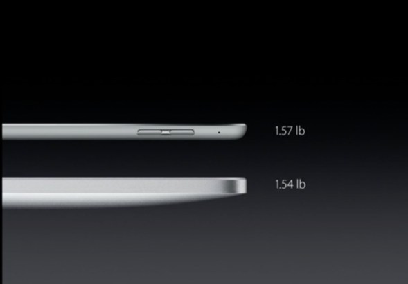 20150909102926 620x432 Apple annuncia iPad Pro