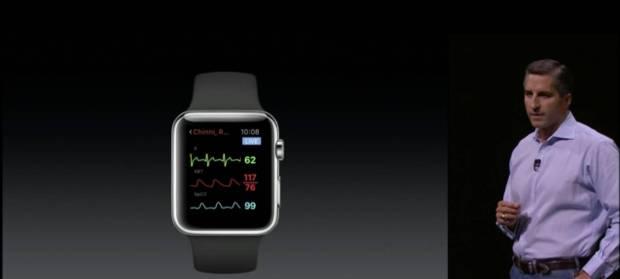 schermata 2015 09 09 alle 19.10.21 620x279 Le novità di Apple Watch presentate allevento Apple [in aggiornamento]