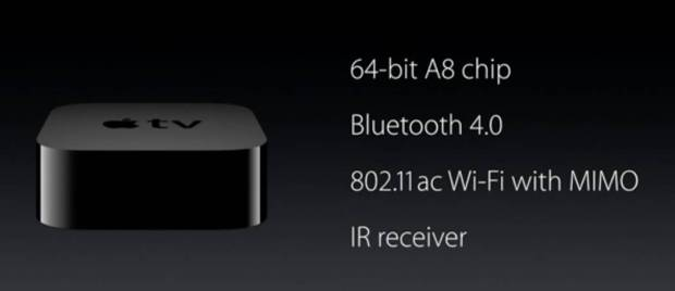 schermata 2015 09 09 alle 20.23.35 620x268 Apple presenta la nuova Apple TV [Articolo in aggiornamento]