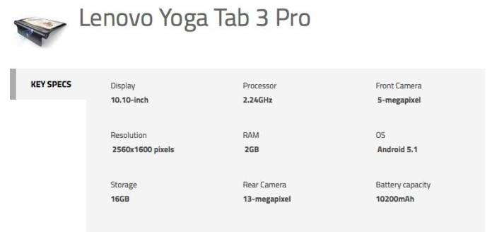 screenshot 2015 09 26 09.53.57 Lenovo annuncia il nuovo YOGA Tab 3 Pro in un video che fa concorrenza a Apple