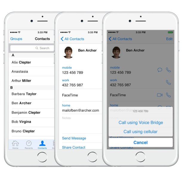 app voice bridge 620x588 Voice Bridge di Swissvoice, un piccolo ponte tra telefono fisso e cellulare