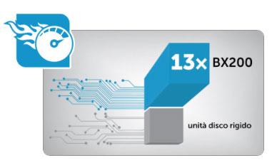 ssd crucial bx200 1 Nuovo SSD Crucial BX200 di ultima generazione, soluzione ideale per sostituire il disco rigido