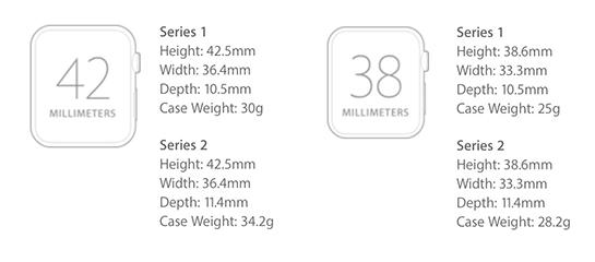 apple watch series 2 thicker and heavier than apple watch series 1 Apple Watch 2, leggermente più spesso e pesante della precedente versione