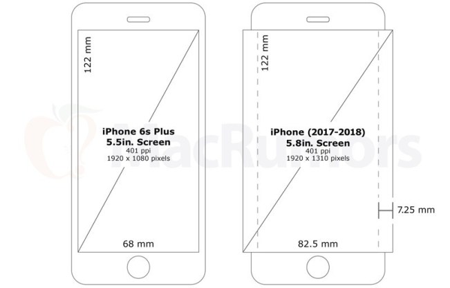 iphonewraparounddisplay 800x511 800x511 Samsung potrebbe essere il fornitore esclusivo dei display OLED da 5.8 dei prossimi iPhone
