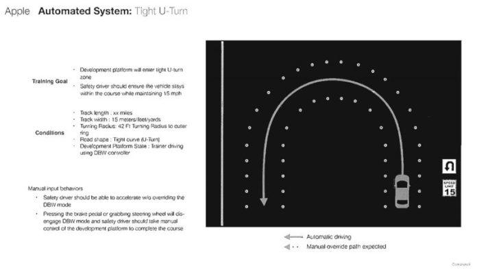 apple automatedsystem1 800x453 Apple progetta un sistema di guida autonoma ed effettua i primi test