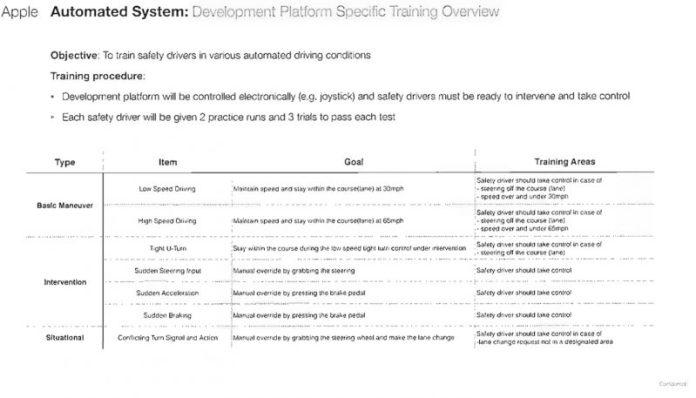 apple automatedsystem2 800x457 Apple progetta un sistema di guida autonoma ed effettua i primi test
