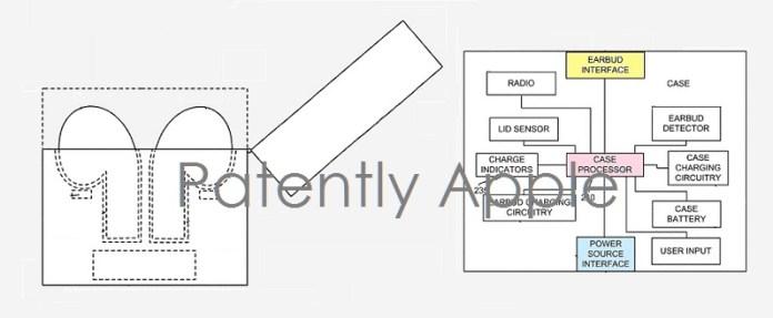 apple brevetto airpods case 1 La futura AirPods Case ricaricherà anche iPhone ed Apple Watch