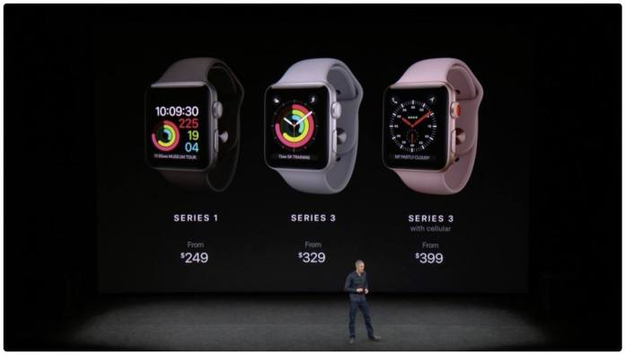 www.italiamac.it apple prezzi italiani set. 2017 4 Ecco i prezzi italiani di tutti i nuovi prodotti Apple