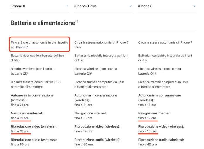 www.italiamac.it iphone x nasconde una doppia batteria www.italiamac.it iphone x nasconde una doppia batteria schermata 2017 11 04 alle 08.46.35 iPhone X nasconde una doppia batteria che offre due ore in più di autonomia