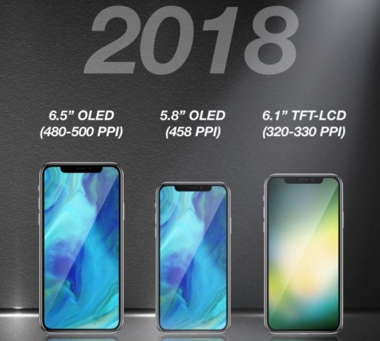 www.italiamac.it kgi apple lancera iphone x plus e un nuovo iphone da 6 1 pollici lcd kgi three iphones 2018 KGI: Apple lancerà iPhone X Plus e un nuovo iPhone da 6.1 pollici LCD
