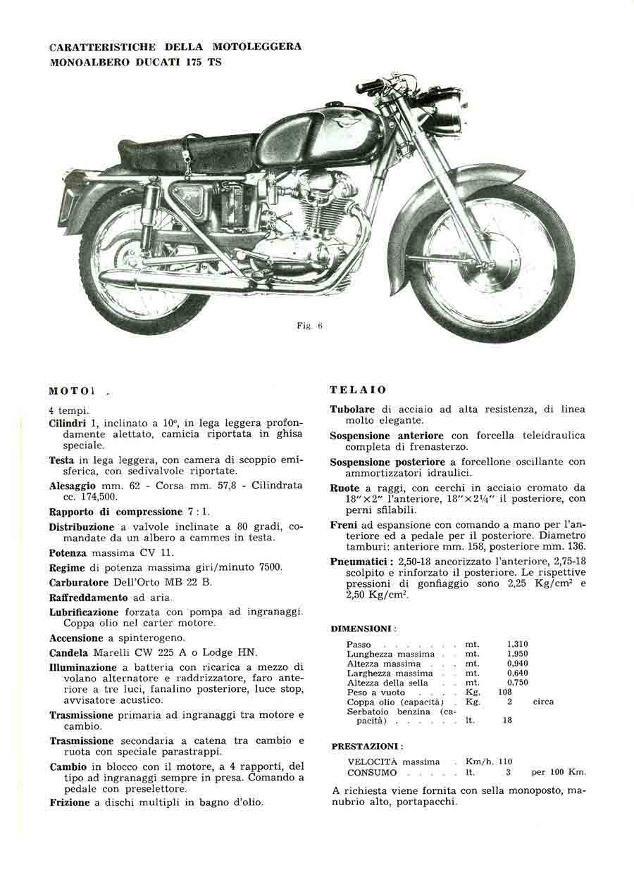 Italian Motorbikes