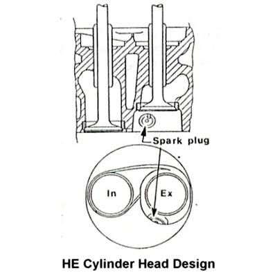 Heron cylinder head