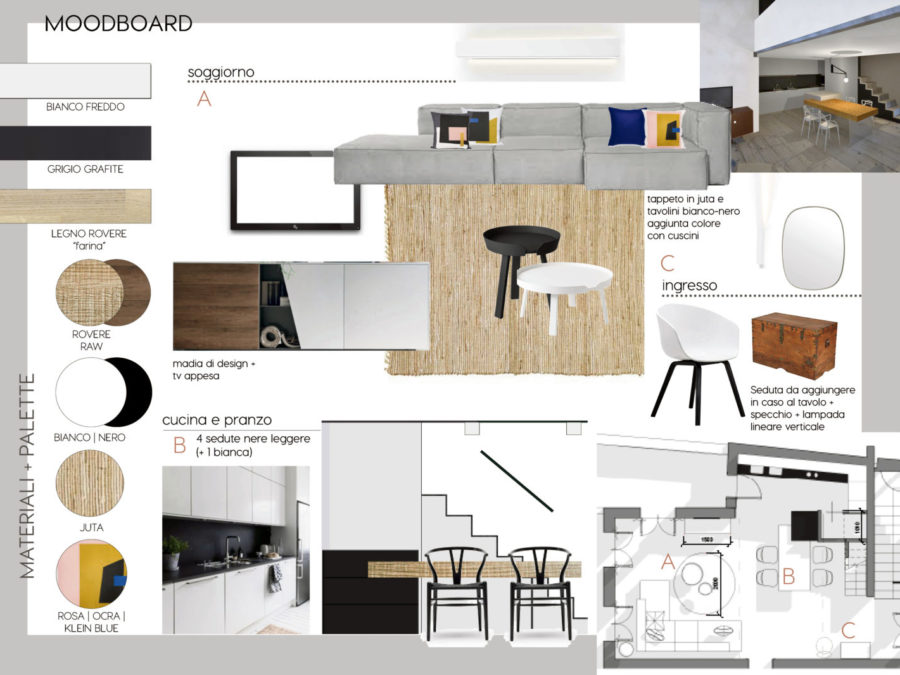 Living Room Design Proposal Finding The Perfect Tv Cabinet
