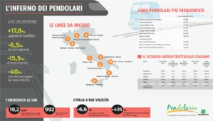 Pendolaria-Infografica-Complessiva - www-legambiente-it - 350X200