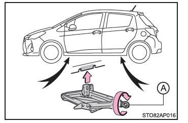 Toyota Yaris Hybrid: Sostituzione di un pneumatico sgonfio