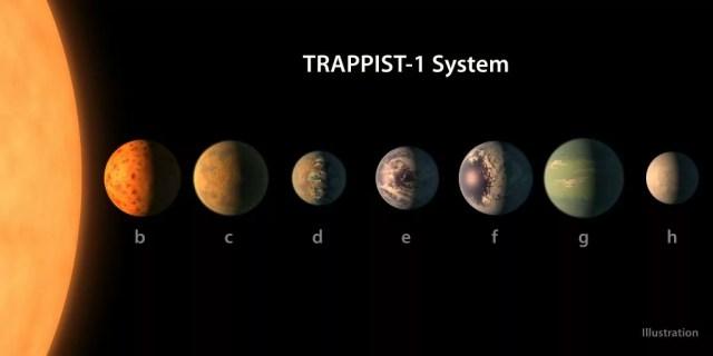 Trappist pianeti abitabili nasa