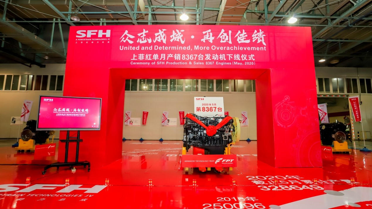 motori prodotti da SFH joint venture in Cina di Ftp International