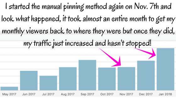 Manual pinning method stats