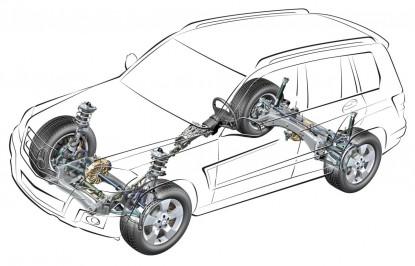 Mercedes GLK restyling 2012: immagini ufficiali e dati