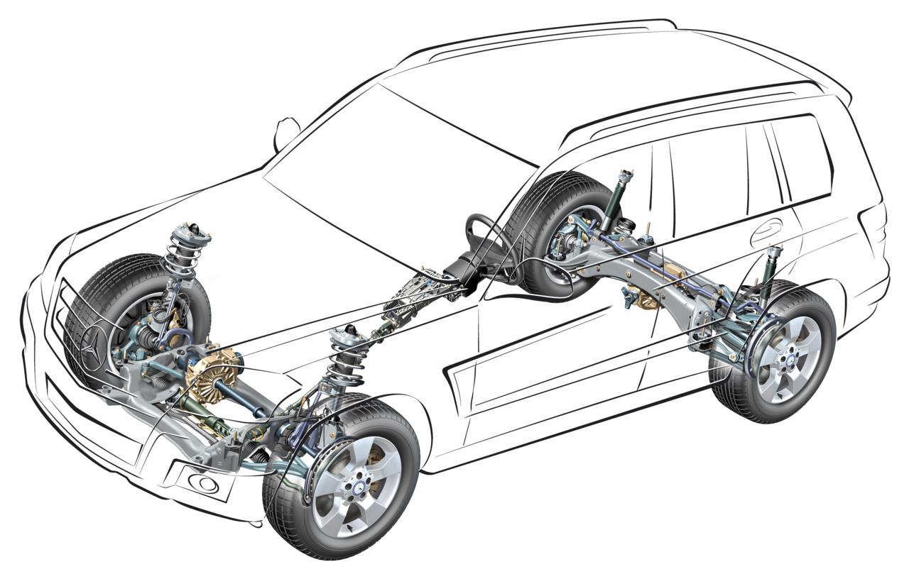 Meccanica E Sospensioni Mercedes Glk