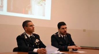 Operazione Ulisse. Scovato gruppo albanese dedito a furti in attività commerciali: 8 persone arrestate